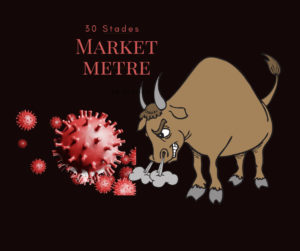 Coronavirus pandemic may frustrate bulls' ambitions, nifty this week, stock market, 30 stades
