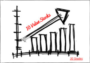 10 value stocks still trading at a discount to Nifty 50 valuation