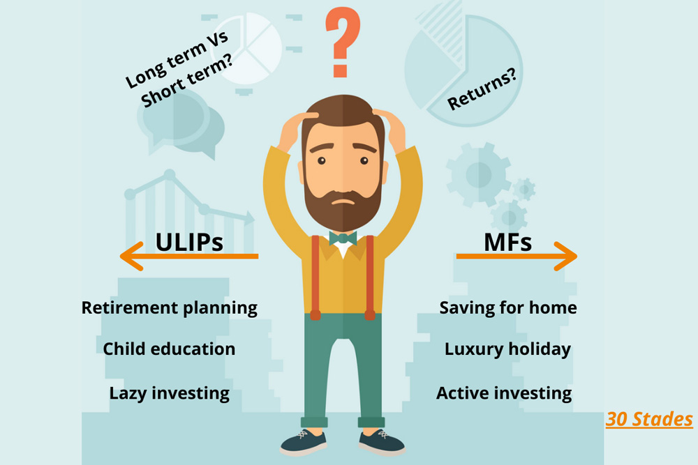 Why you should invest in ULIPs for minimum 10 years ulip vs Mutual funds better returns 30 stades