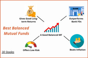 10 best Balanced Mutual Funds for investment right now