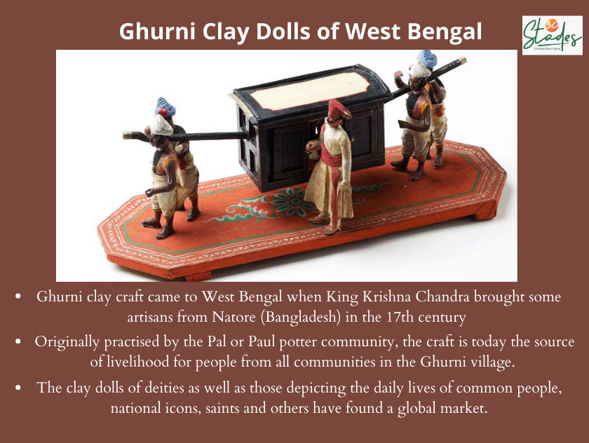 Infographic on ghurni clay dolls of West bengal. Information. by 30stades