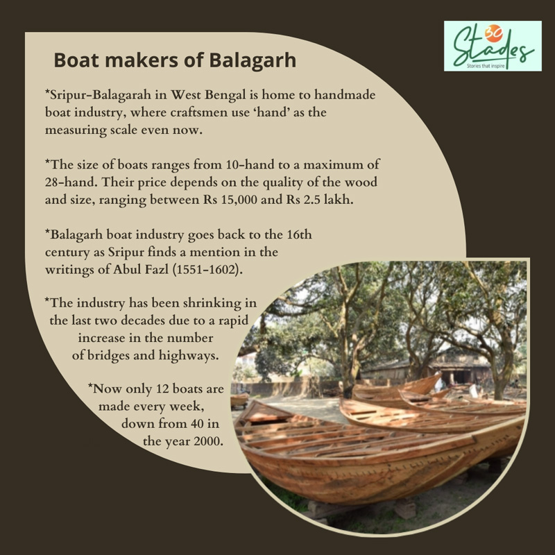 Boat makers of Balagarh infographic price other details 30 stades