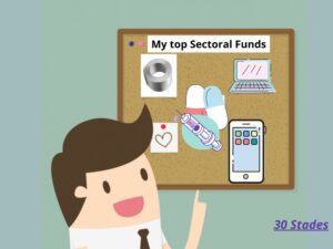 Top 10 Sectoral Funds with over 95% returns in one year personal finance investment metals technology pharma stocks 30 stades