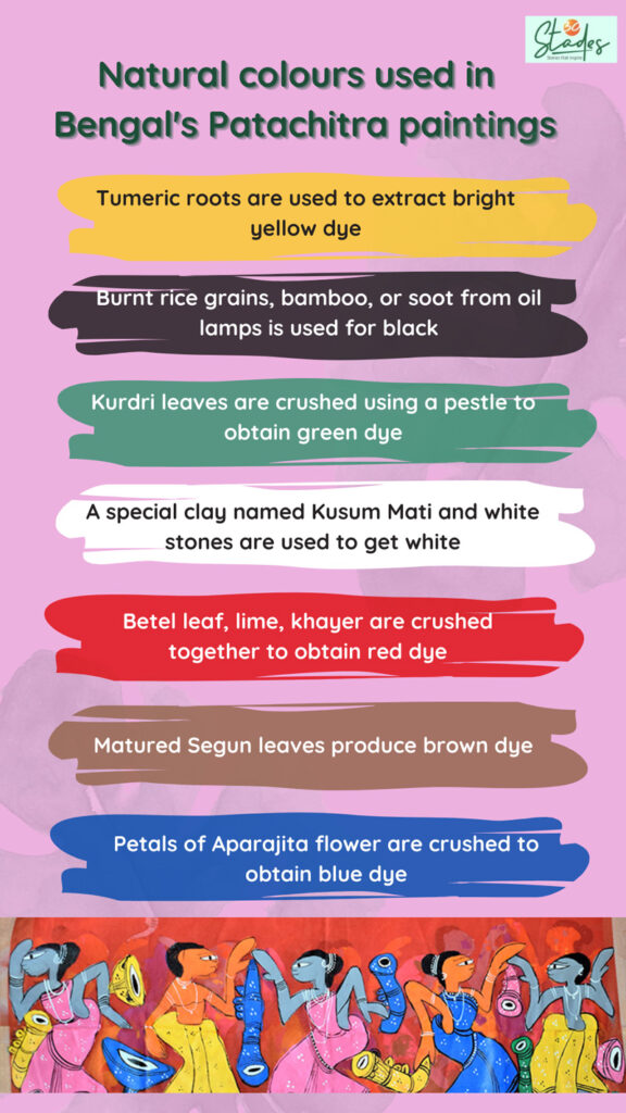 How are natural colours made for using in Patachitra paintings of bengal. infographic information organic colours for paintings. 30stades