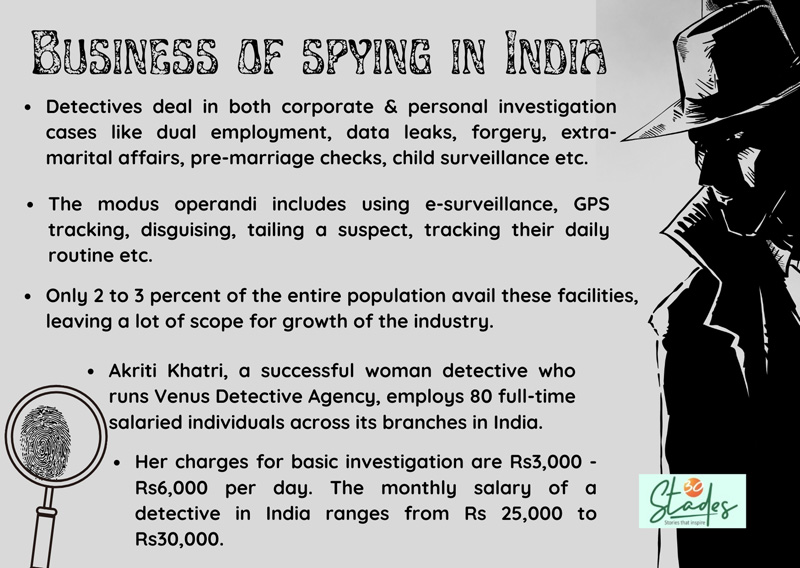 Details about the business of spying in india information infographic 30stades