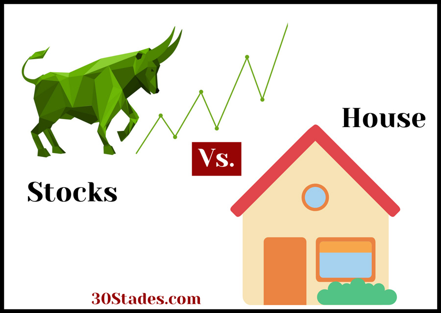 Wealth creation: Forget stocks; invest in a house instead stock market real estate india 30stades investment