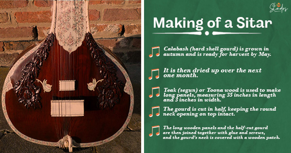 The process of making a sitar step wise information infographic cost of sitar 30stades