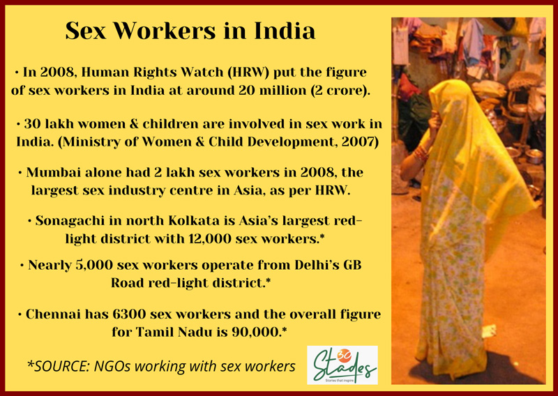 sex workers in india statistics information infographics 30 stades